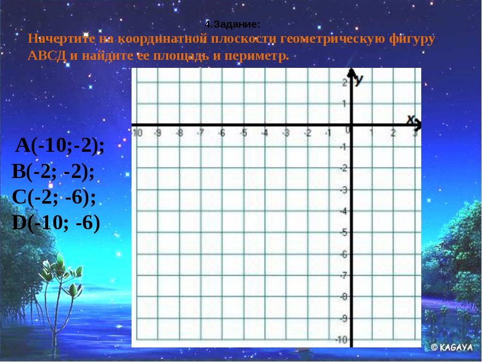 4.Задание: Начертите на координатной плоскости геометрическую фигуру АВСД и н...