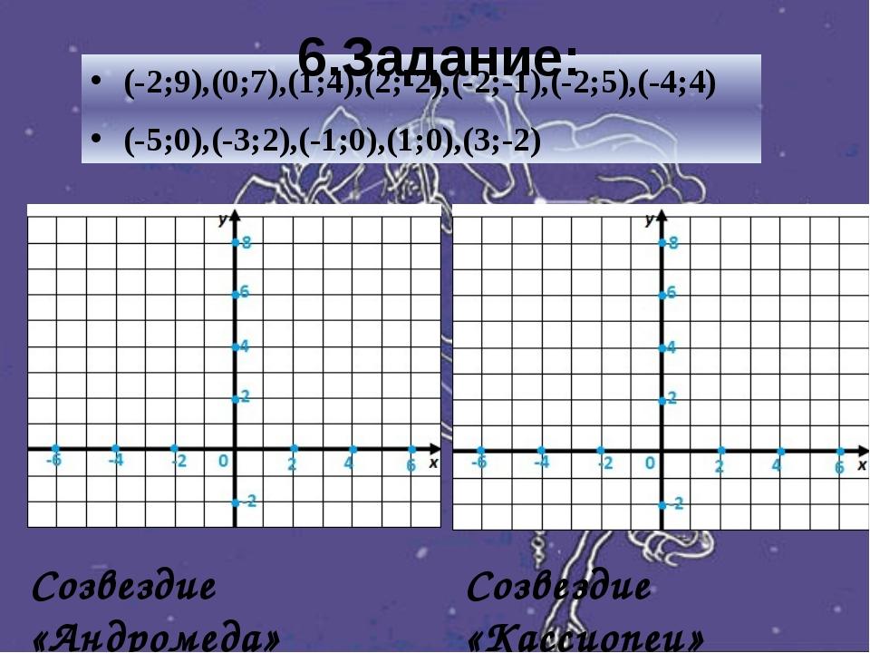 (-2;9),(0;7),(1;4),(2;-2),(-2;-1),(-2;5),(-4;4) (-5;0),(-3;2),(-1;0),(1;0),(3...