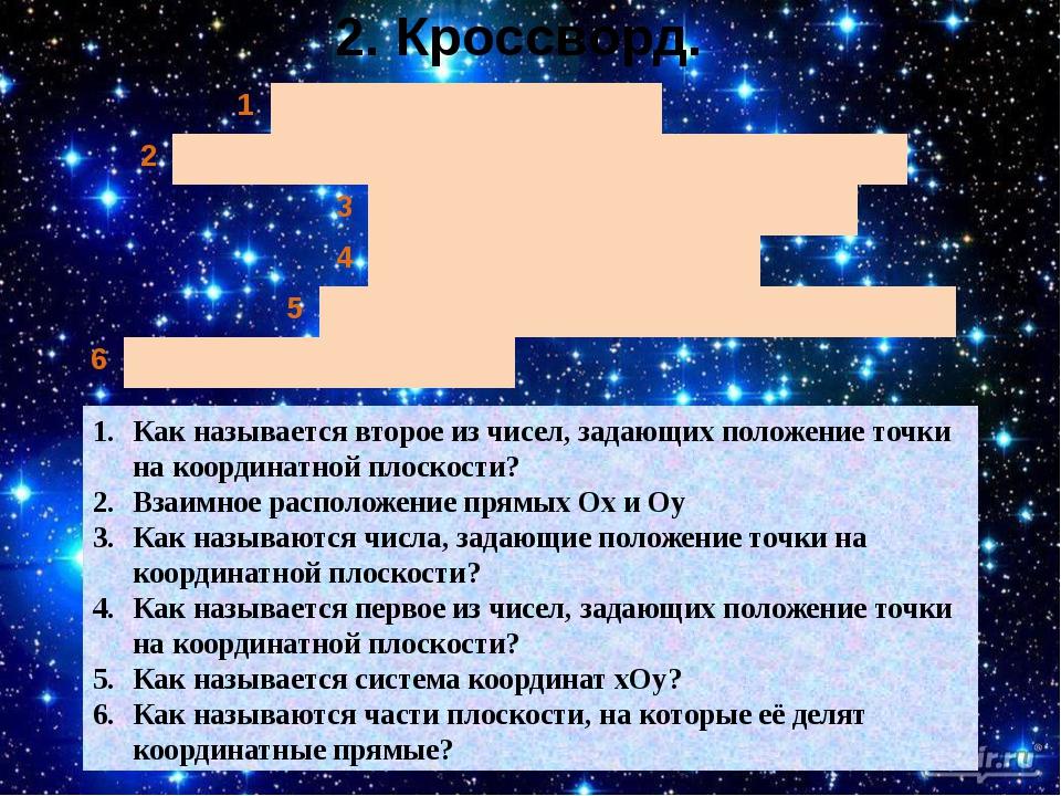 2. Кроссворд. Как называется второе из чисел, задающих положение точки на коо...