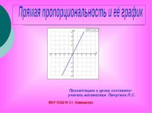 МОУ ООШ № 3 г. Камешково Презентацию к уроку составила: учитель математики П