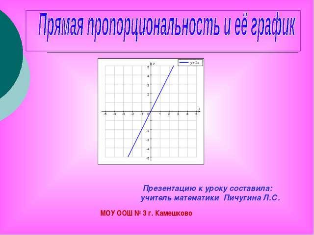 МОУ ООШ № 3 г. Камешково Презентацию к уроку составила: учитель математики П...