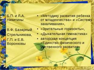 Б.П. и Л.А. Никитины  Б.П. и Л.А. Никитины  В.Ф. Базарный  Стрельникова,