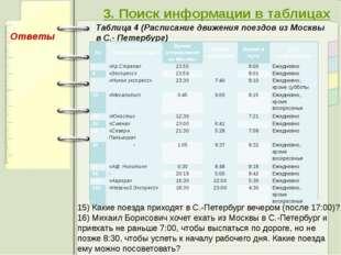 3. Поиск информации в таблицах Таблица 4 (Расписание движения поездов из Мос