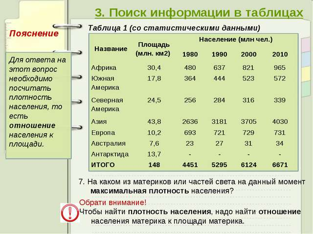 3. Поиск информации в таблицах Таблица 1 (со статистическими данными) 7. На...