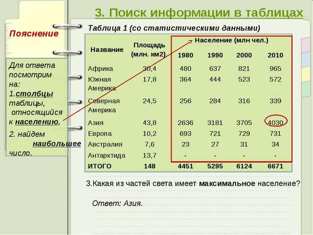 3. Поиск информации в таблицах Таблица 1 (со статистическими данными) 3.Кака...