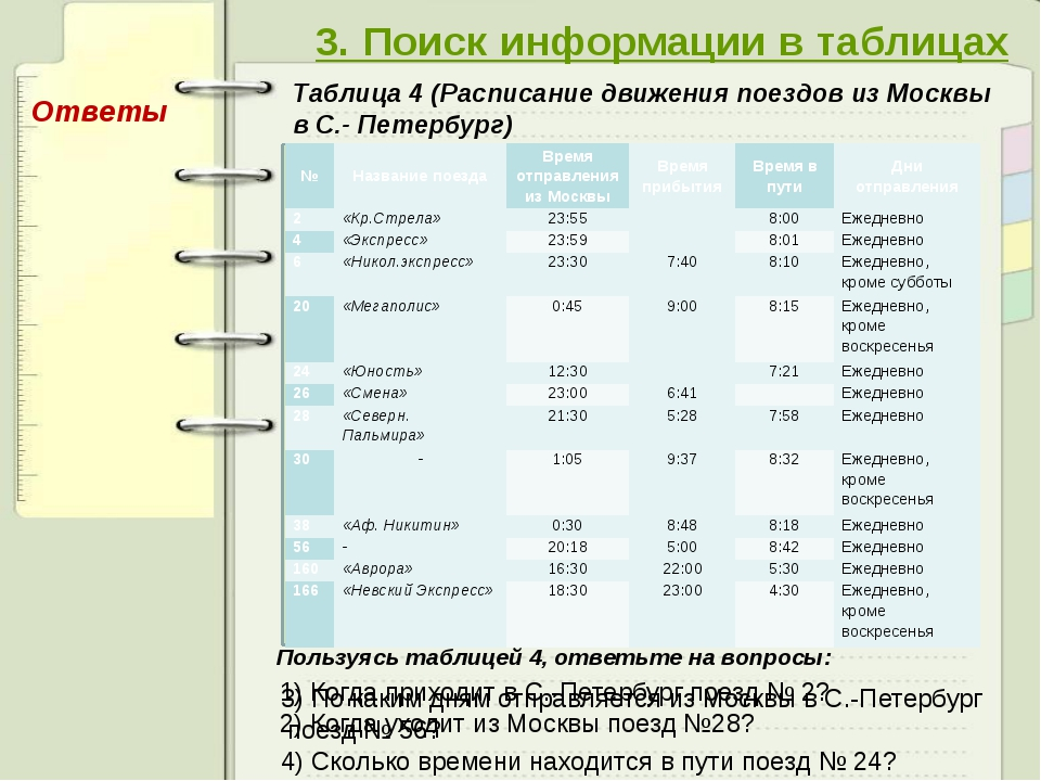 3. Поиск информации в таблицах Таблица 4 (Расписание движения поездов из Мос...