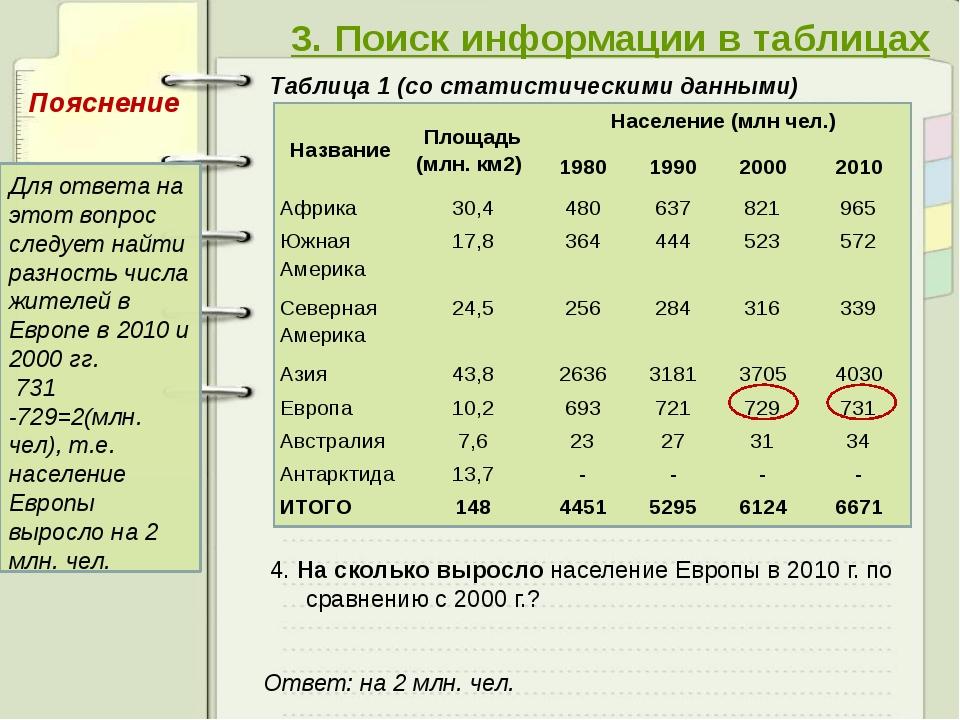3. Поиск информации в таблицах Таблица 1 (со статистическими данными) 4. На...