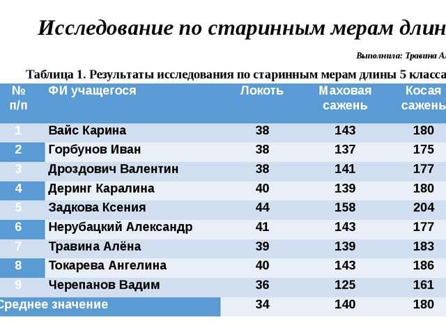 Исследование по старинным мерам длины Выполнила: Травина Алена  Таблица...