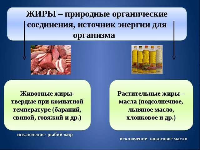 ЖИРЫ – природные органические соединения, источник энергии для организма Живо...