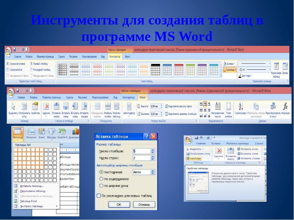 Инструменты для создания таблиц в программе MS Word