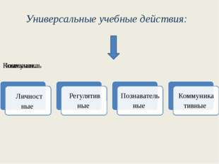 Универсальные учебные действия:
