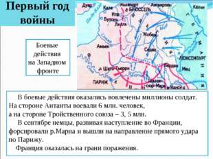 Боевые действия на Западном фронте В боевые действия оказались вовлечены милл