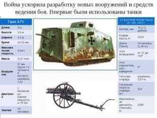 Война ускорила разработку новых вооружений и средств ведения боя. Впервые был