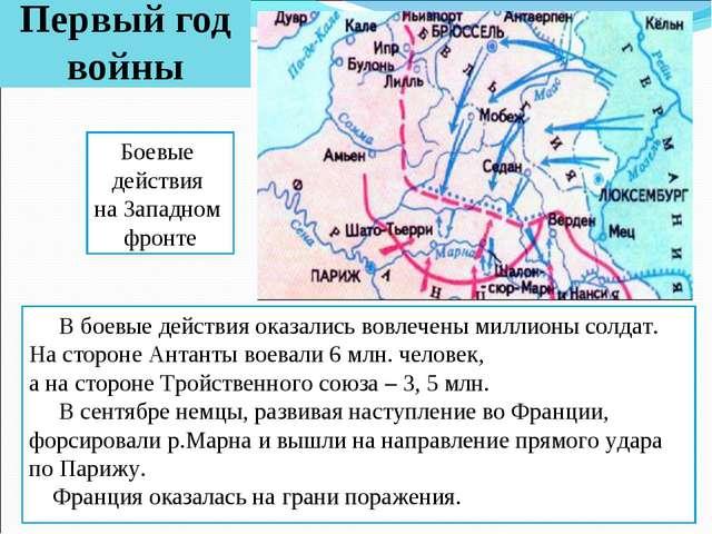 Боевые действия на Западном фронте В боевые действия оказались вовлечены милл...