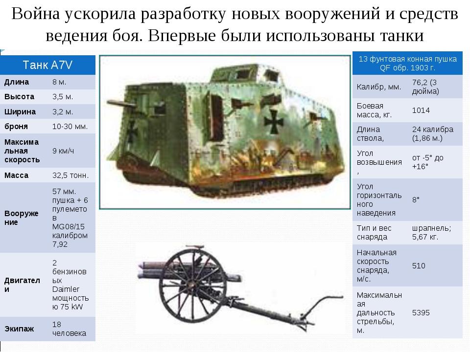 Война ускорила разработку новых вооружений и средств ведения боя. Впервые был...