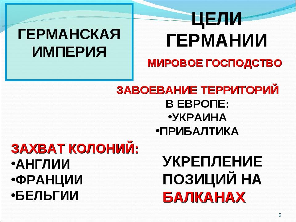 * ГЕРМАНСКАЯ ИМПЕРИЯ ЦЕЛИ ГЕРМАНИИ МИРОВОЕ ГОСПОДСТВО ЗАВОЕВАНИЕ ТЕРРИТОРИЙ В...