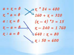 а + х = в х * а = в а : х = в х – а = в х : а = в х * 24 = 480 160 + х = 320