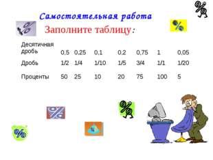 Самостоятельная работа Заполните таблицу: Десятичная дробь 0,5 0,25 0,1 0