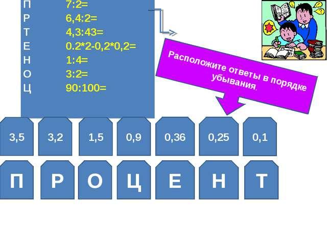 3,5 3,2 1,5 0,9 0,36 0,25 0,1 П Р О Ц Е Н Т Расположите ответы в порядке убыв...