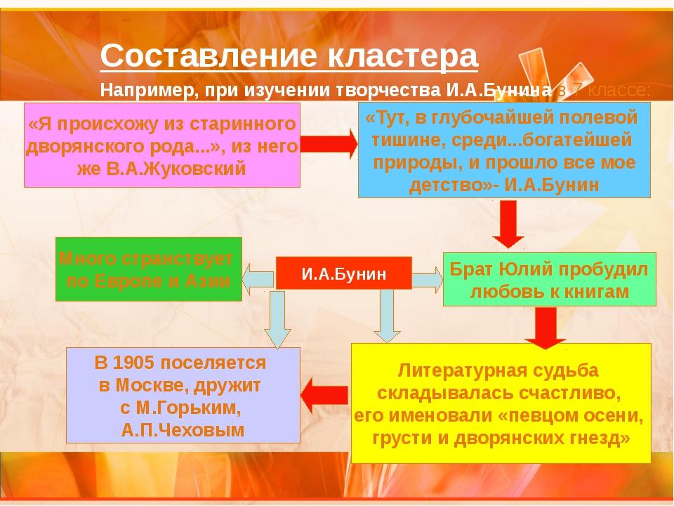Составление кластера Например, при изучении творчества И.А.Бунина в 7 классе...