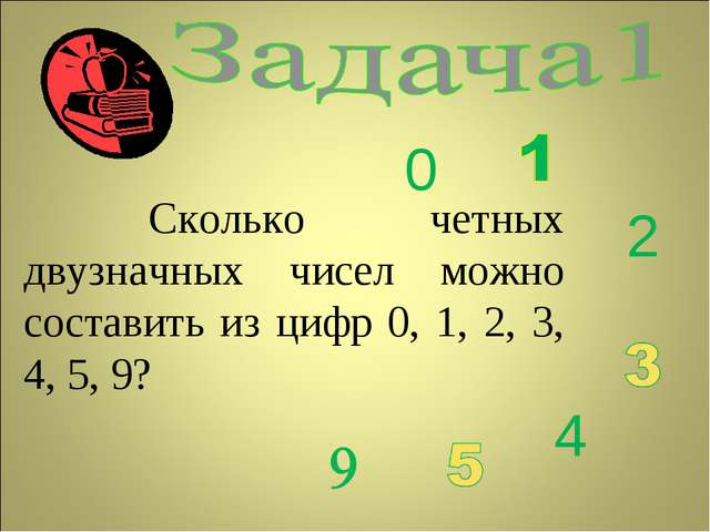 Сколько четных двузначных чисел можно составить из цифр 0, 1, 2, 3, 4, 5, 9?...