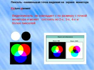 Пиксель –наименьшая точка видимая на экране монитора Picture element Видеопик