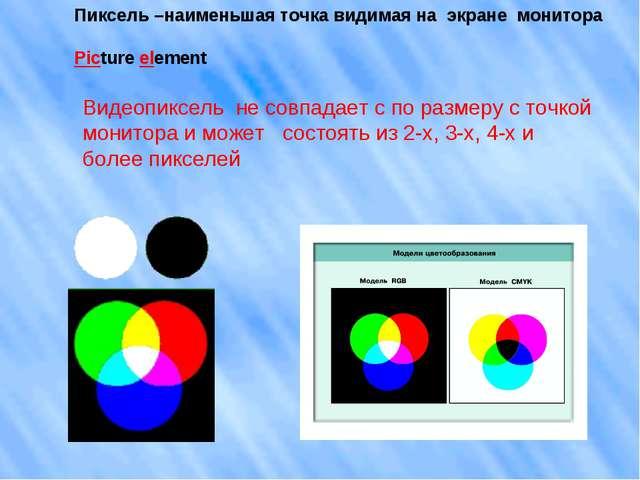 Пиксель –наименьшая точка видимая на экране монитора Picture element Видеопик...