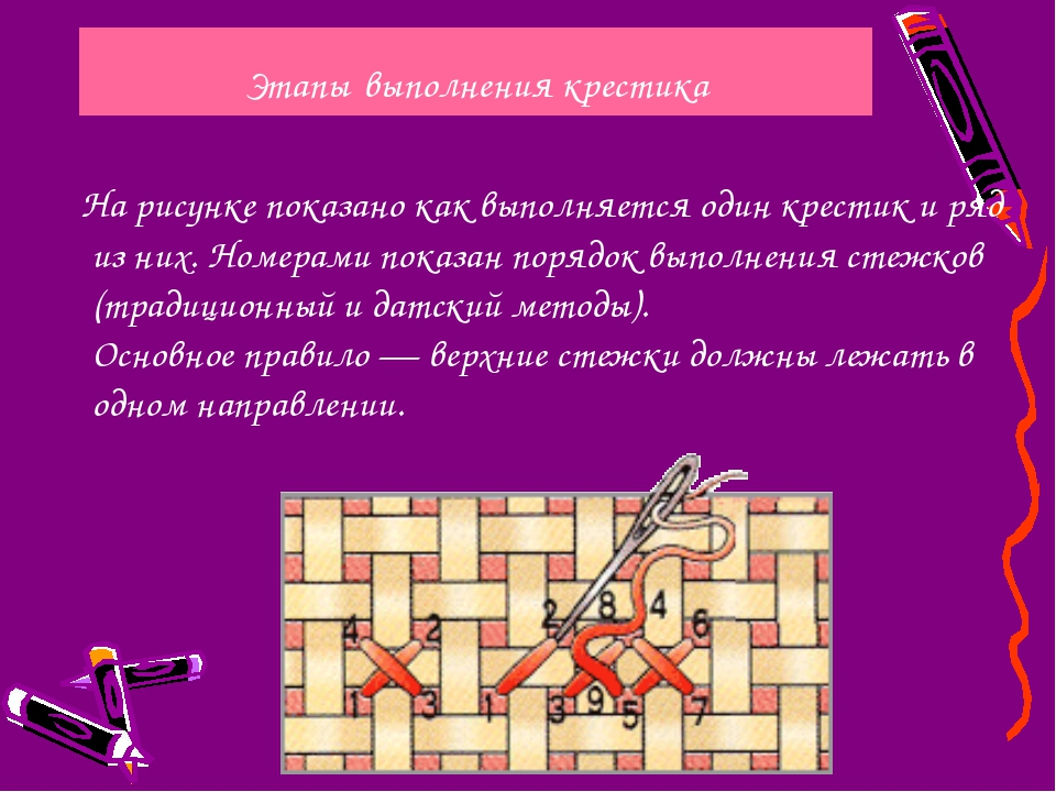 Этапы выполнения крестика  На рисунке показано как выполняется один крестик...