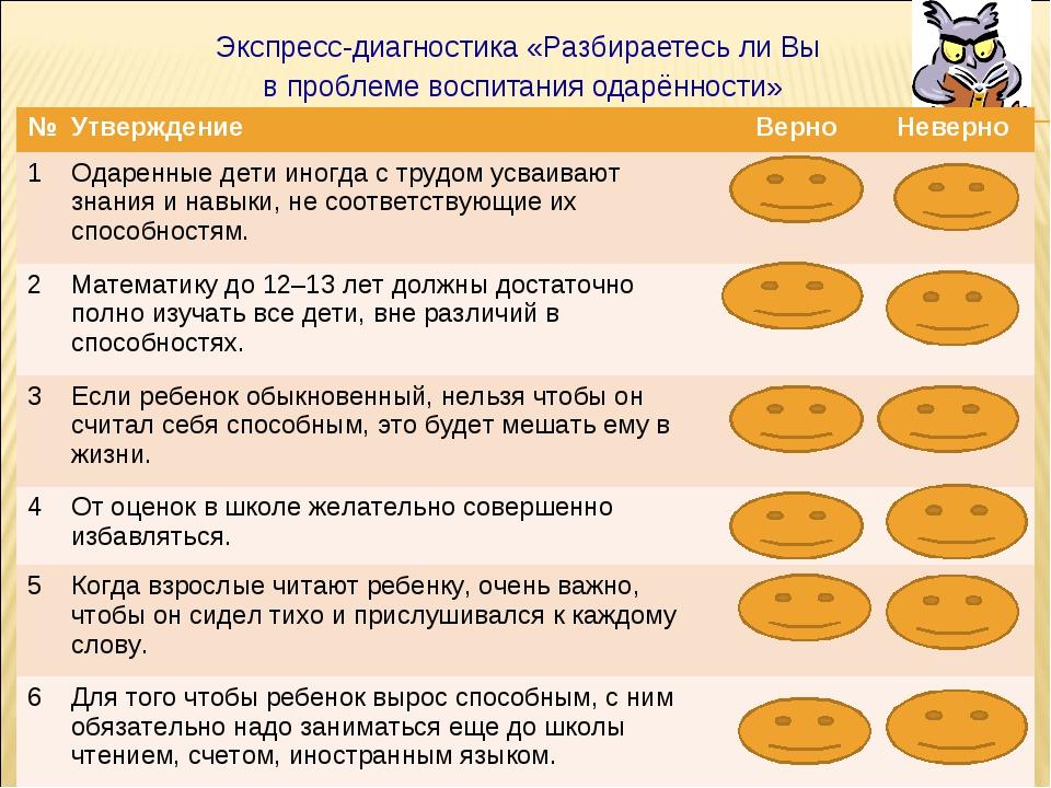 Экспресс-диагностика «Разбираетесь ли Вы в проблеме воспитания одарённости» №...