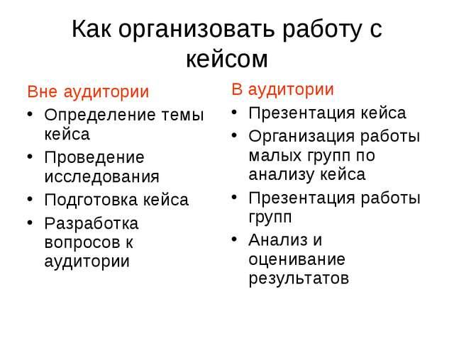 Как организовать работу с кейсом Вне аудитории Определение темы кейса Проведе...