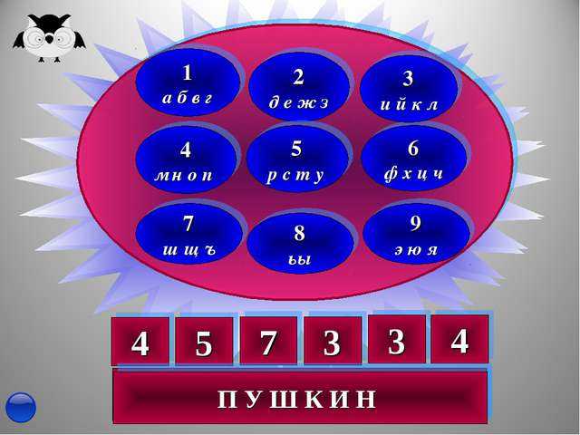 7 ш щ ъ 2 д е ж з 4 м н о п 6 ф х ц ч 1 а б в г 3 и й к л 5 р с т у Он был и...