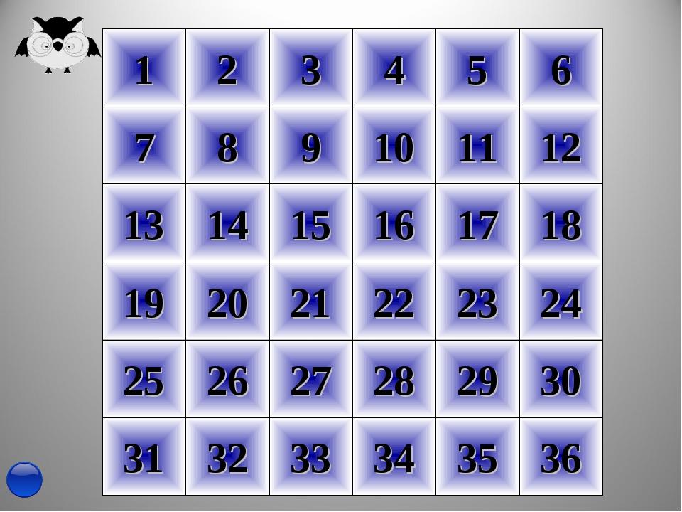 36 35 34 33 32 31 30 29 28 27 26 25 24 23 22 21 20 19 18 17 16 15 14 13 12 11...