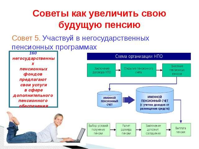 Совет 5. Участвуй в негосударственных пенсионных программах Советы как увелич...