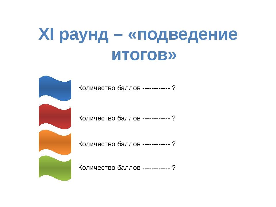 XI раунд – «подведение итогов» Количество баллов ------------ ? Количество ба...