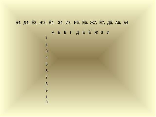 Б4, Д4, Ё2, Ж2, Ё4, З4, И3, И5, Ё5, Ж7, Ё7, Д5, А5, Б4 АБВГДЕЁЖЗИ...