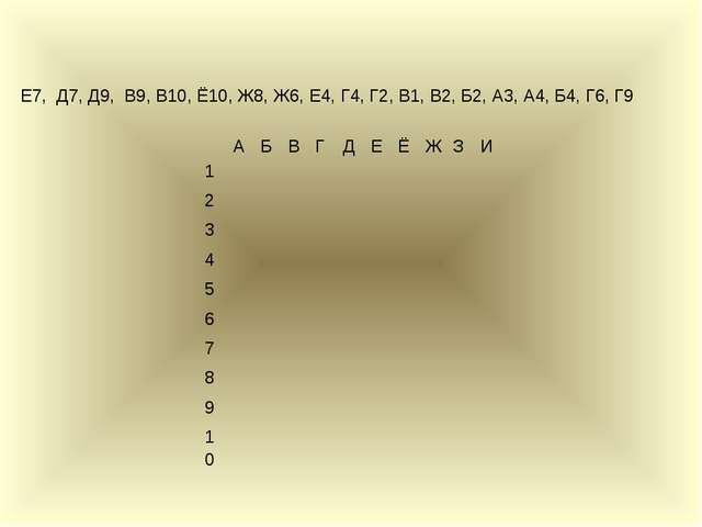 Е7, Д7, Д9, В9, В10, Ё10, Ж8, Ж6, Е4, Г4, Г2, В1, В2, Б2, А3, А4, Б4, Г6, Г9...