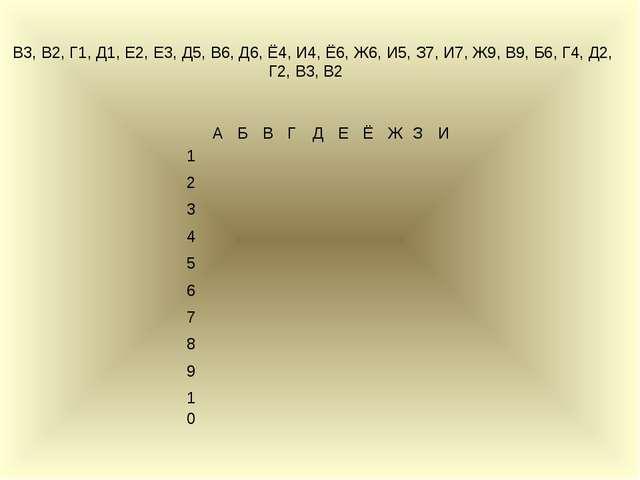 В3, В2, Г1, Д1, Е2, Е3, Д5, В6, Д6, Ё4, И4, Ё6, Ж6, И5, З7, И7, Ж9, В9, Б6, Г...