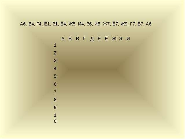 А6, В4, Г4, Ё1, З1, Ё4, Ж5, И4, З6, И8, Ж7, Ё7, Ж9, Г7, Б7, А6 АБВГДЕ...