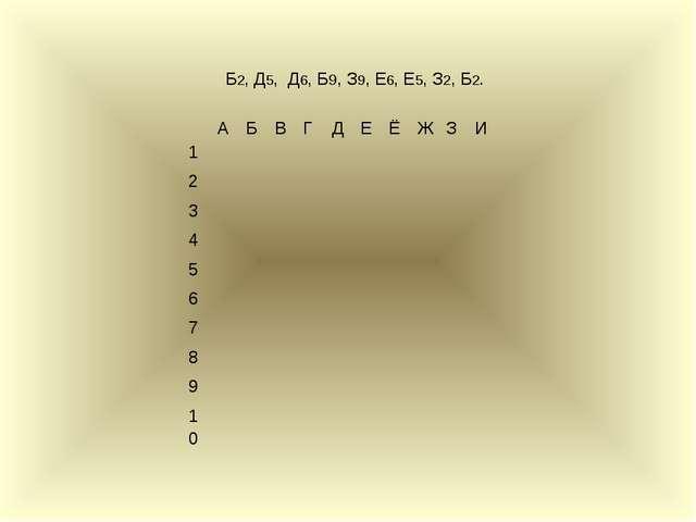 Б2, Д5, Д6, Б9, З9, Е6, Е5, З2, Б2. АБВГДЕЁЖЗИ 1 ...