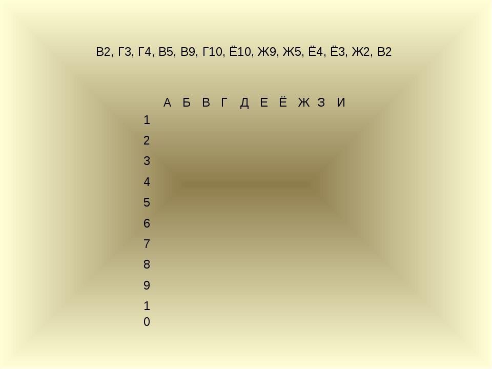 В2, Г3, Г4, В5, В9, Г10, Ё10, Ж9, Ж5, Ё4, Ё3, Ж2, В2 АБВГДЕЁЖЗИ 1...