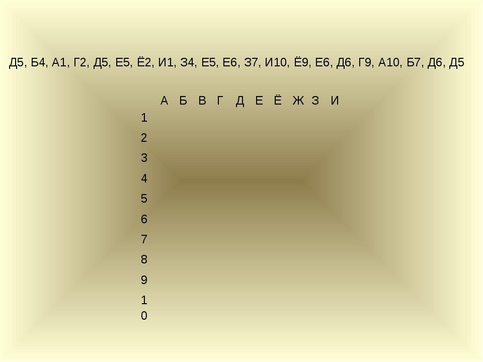 Д5, Б4, А1, Г2, Д5, Е5, Ё2, И1, З4, Е5, Е6, З7, И10, Ё9, Е6, Д6, Г9, А10, Б7,...