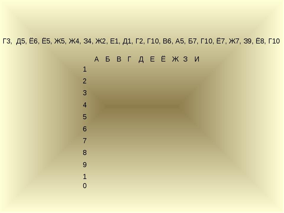 Г3, Д5, Ё6, Ё5, Ж5, Ж4, З4, Ж2, Е1, Д1, Г2, Г10, В6, А5, Б7, Г10, Ё7, Ж7, З9,...