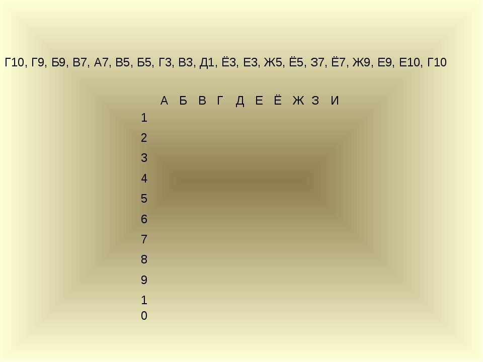 Г10, Г9, Б9, В7, А7, В5, Б5, Г3, В3, Д1, Ё3, Е3, Ж5, Ё5, З7, Ё7, Ж9, Е9, Е10,...