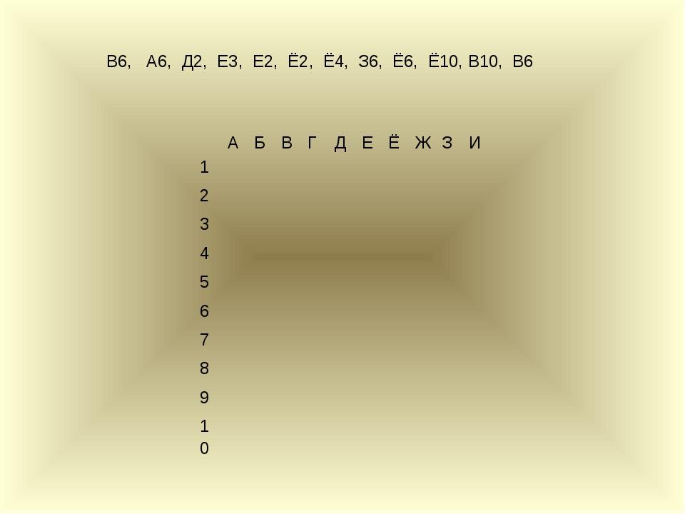 В6, А6, Д2, Е3, Е2, Ё2, Ё4, З6, Ё6, Ё10, В10, В6 АБВГДЕЁЖЗИ 1 ...