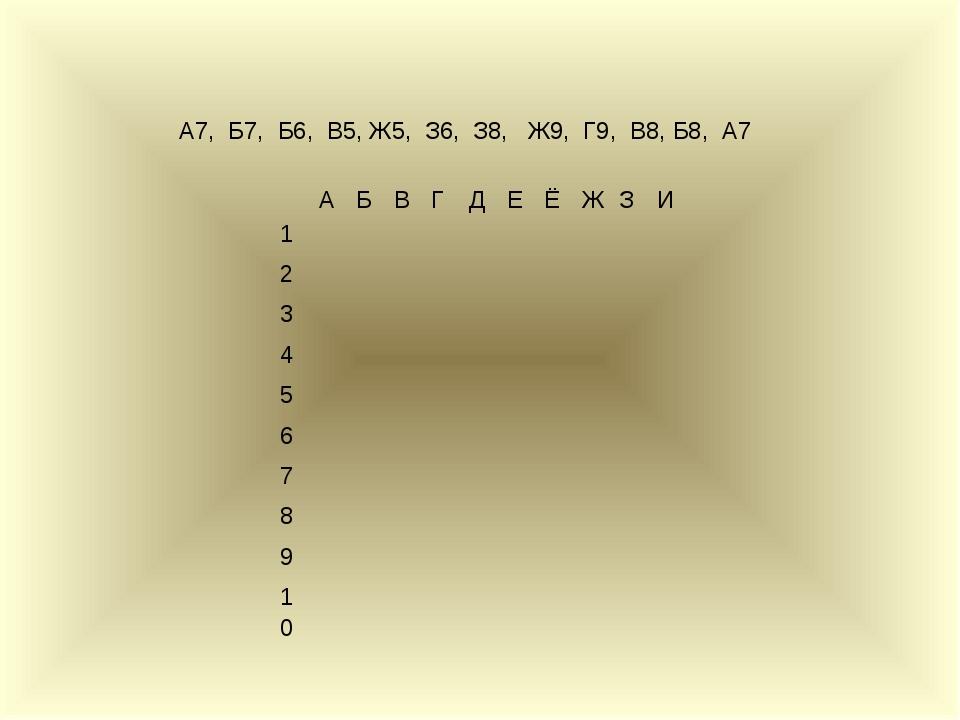 А7, Б7, Б6, В5, Ж5, З6, З8, Ж9, Г9, В8, Б8, А7 АБВГДЕЁЖЗИ 1 ...