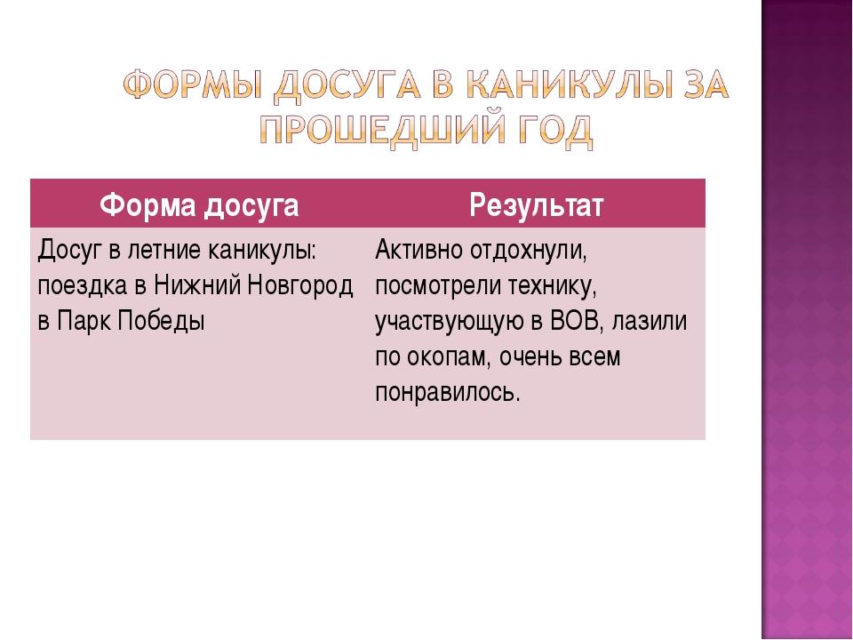 Форма досугаРезультат Досуг в летние каникулы: поездка в Нижний Новгород в П...