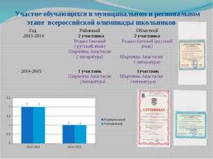 Участие обучающихся в муниципальном и региональном этапе всероссийской олимп