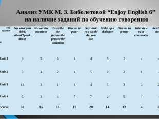 """Анализ УМК М. З. Биболетовой """"Enjoy English 6"""" на наличие заданий по обучению"""