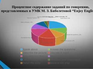 Процентное содержание заданий по говорению, представленных в УМК М. З. Биболе