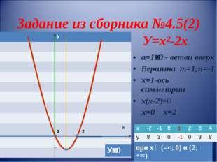 Задание из сборника №4.5(2) У=х²-2х а=1˃0 - ветви вверх Вершина m=1;n=-1 х=1-